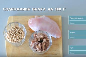 Продукты источники белка